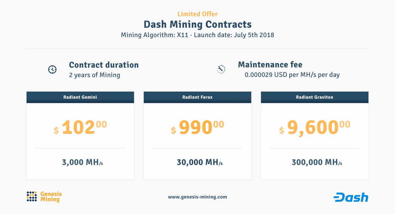 Ťaženie Dash Genesis mining
